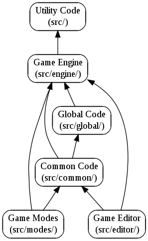 Code Structure.png